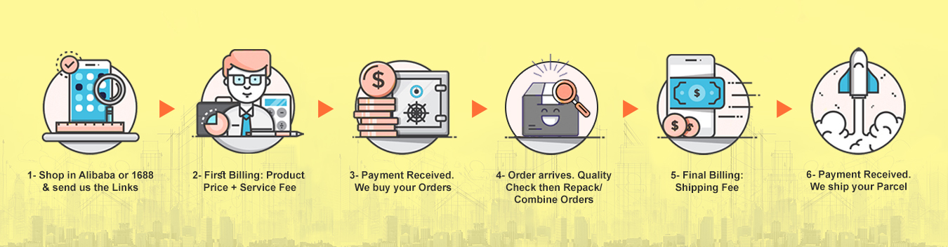 Alibaba Agent Order: How to Order in Alibaba?